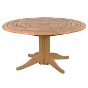 Τραπέζια Κήπου και βεράντας